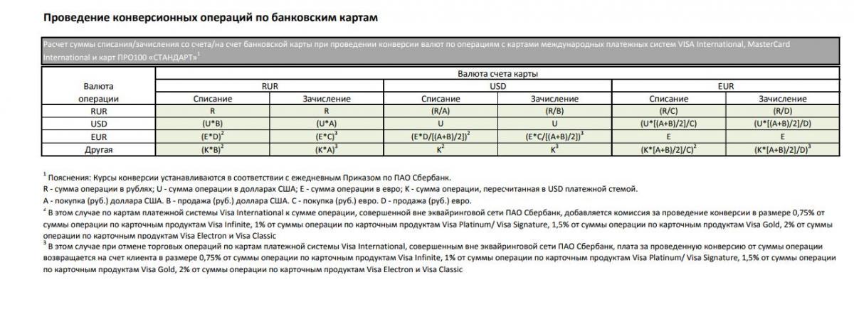ноутбук в кредит новосибирск
