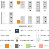 """Схема вагона экспресса """"Москва-Рязань"""""""